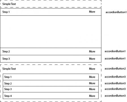 HSBC accordion menu wireframe