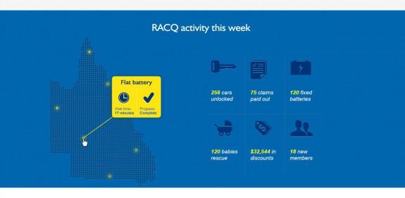 Racq - View of services on desktop