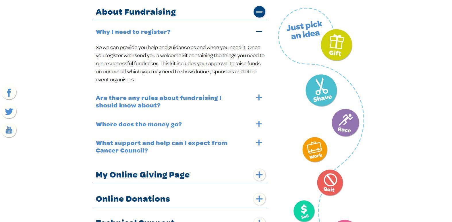 Do it for cancer - FAQ-Seite
